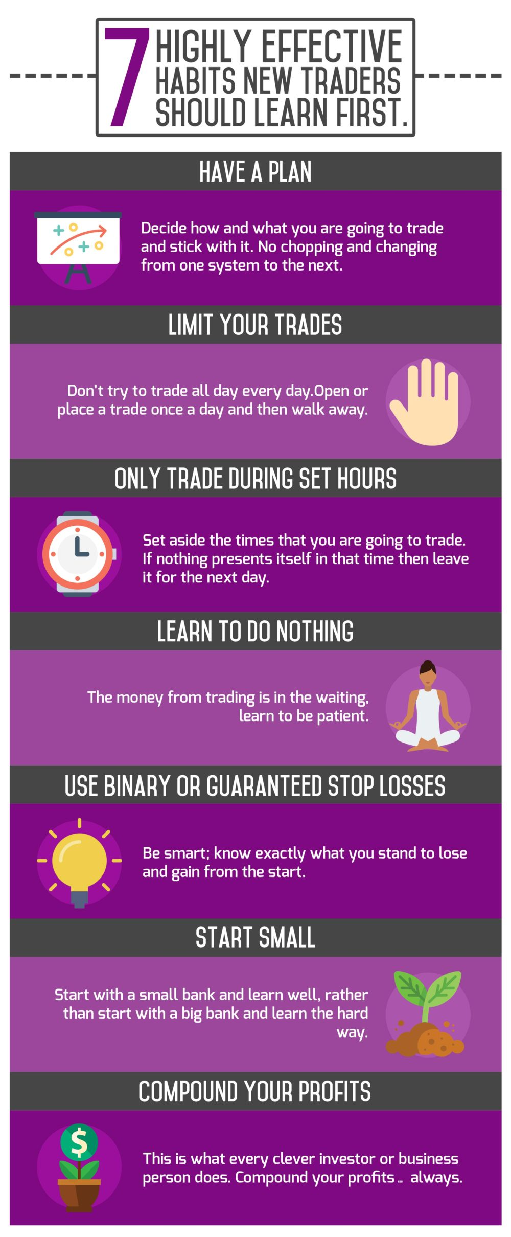7 Highly Effective Trading Habits You Should Learn First.
