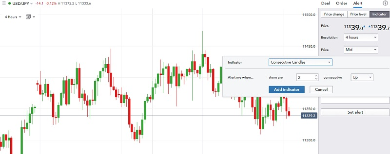 4 hour trading system