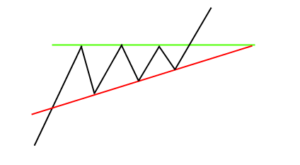 Trading triangles