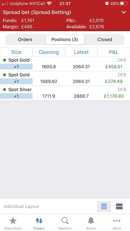 Small spread betting bank